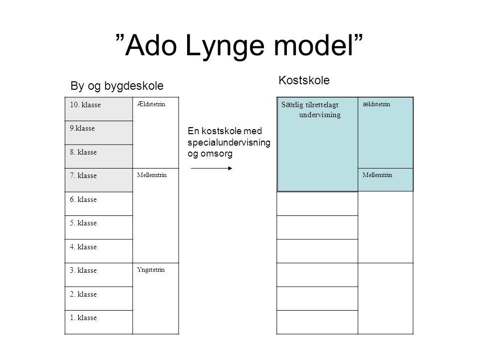 Ado Lynge model 10. klasse Æ ldstetrin 9.klasse 8.