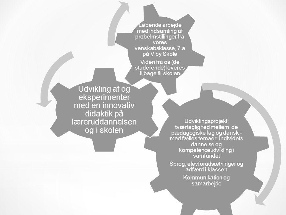 Udviklingsprojekt: tværfaglighed mellem de pædagogiske fag og dansk - med fælles temaer: Individets dannelse og kompetenceudvikling i samfundet Sprog, elevforudsætninger og adfærd i klassen Kommunikation og samarbejde Udvikling af og eksperimenter med en innovativ didaktik på læreruddannelsen og i skolen Løbende arbejde med indsamling af probelmstillinger fra vores venskabsklasse, 7.a på Viby Skole Viden fra os (de studerende) leveres tilbage til skolen