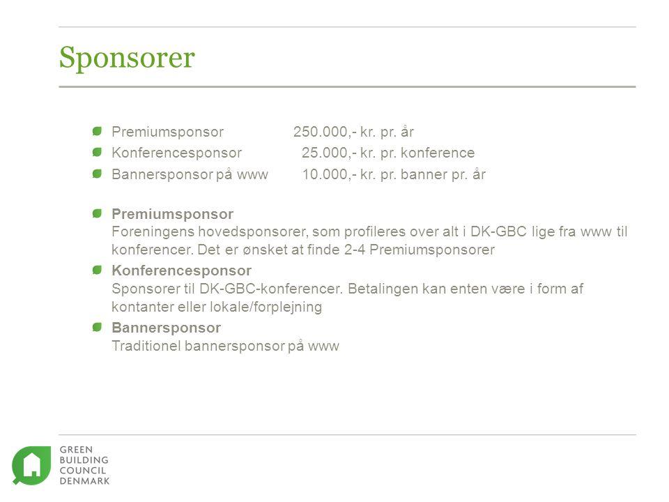 Sponsorer Premiumsponsor250.000,-kr. pr. år Konferencesponsor 25.000,-kr.