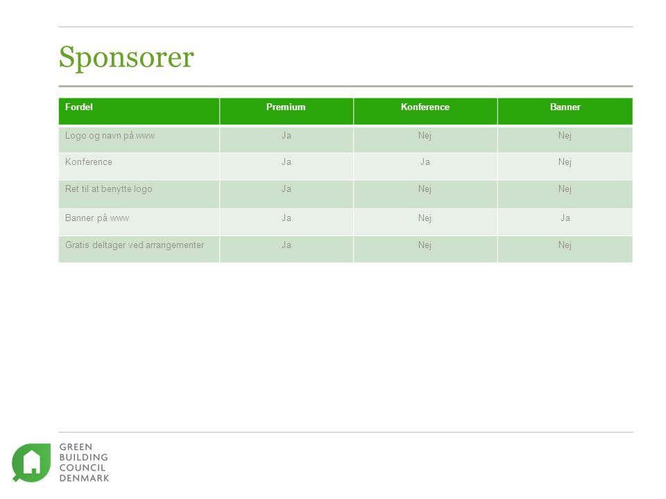Sponsorer FordelPremiumKonferenceBanner Logo og navn på wwwJaNej KonferenceJa Nej Ret til at benytte logoJaNej Banner på wwwJaNejJa Gratis deltager ved arrangementerJaNej