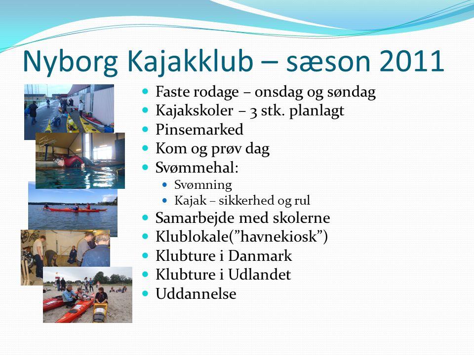 Nyborg Kajakklub – sæson 2011  Faste rodage – onsdag og søndag  Kajakskoler – 3 stk.