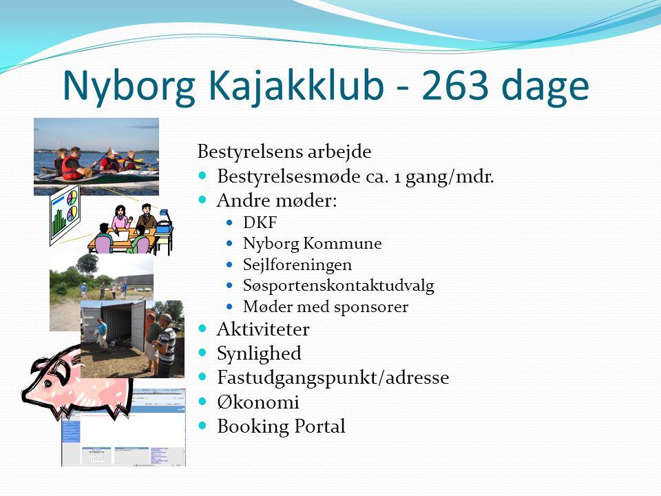 Nyborg Kajakklub - 263 dage Bestyrelsens arbejde  Bestyrelsesmøde ca.