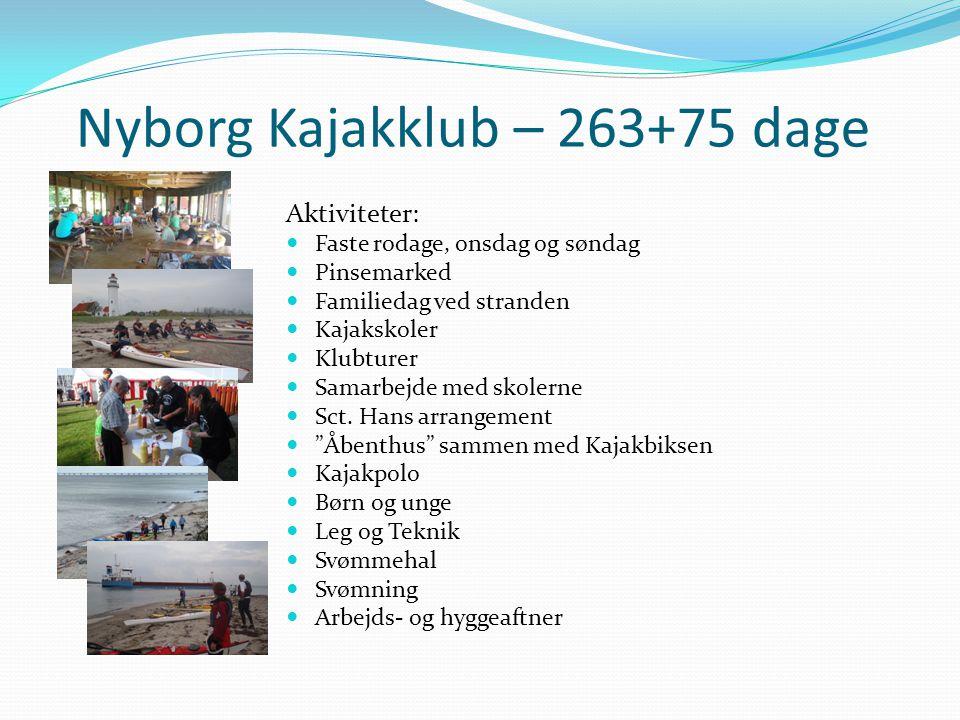 Nyborg Kajakklub – 263+75 dage Aktiviteter:  Faste rodage, onsdag og søndag  Pinsemarked  Familiedag ved stranden  Kajakskoler  Klubturer  Samarbejde med skolerne  Sct.