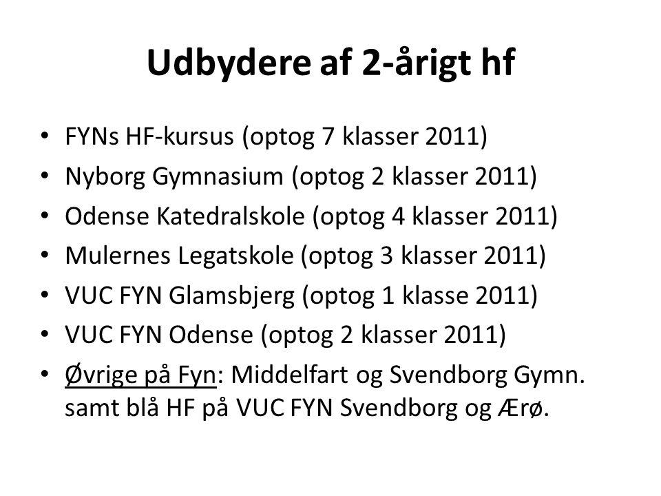 Udbydere af 2-årigt hf • FYNs HF-kursus (optog 7 klasser 2011) • Nyborg Gymnasium (optog 2 klasser 2011) • Odense Katedralskole (optog 4 klasser 2011) • Mulernes Legatskole (optog 3 klasser 2011) • VUC FYN Glamsbjerg (optog 1 klasse 2011) • VUC FYN Odense (optog 2 klasser 2011) • Øvrige på Fyn: Middelfart og Svendborg Gymn.