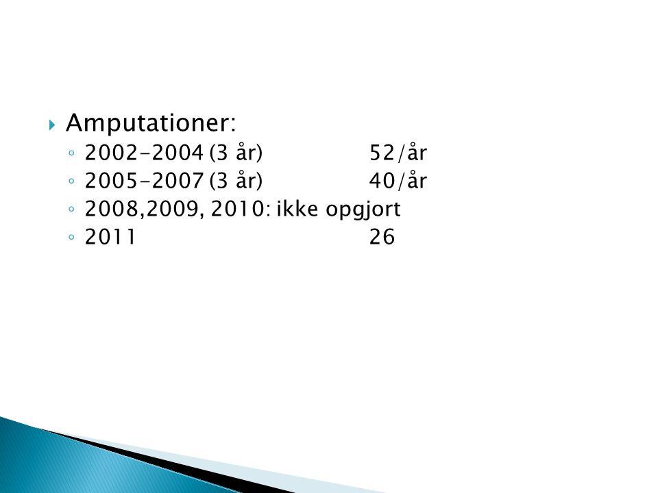  Amputationer: ◦ 2002-2004 (3 år)52/år ◦ 2005-2007 (3 år)40/år ◦ 2008,2009, 2010: ikke opgjort ◦ 201126