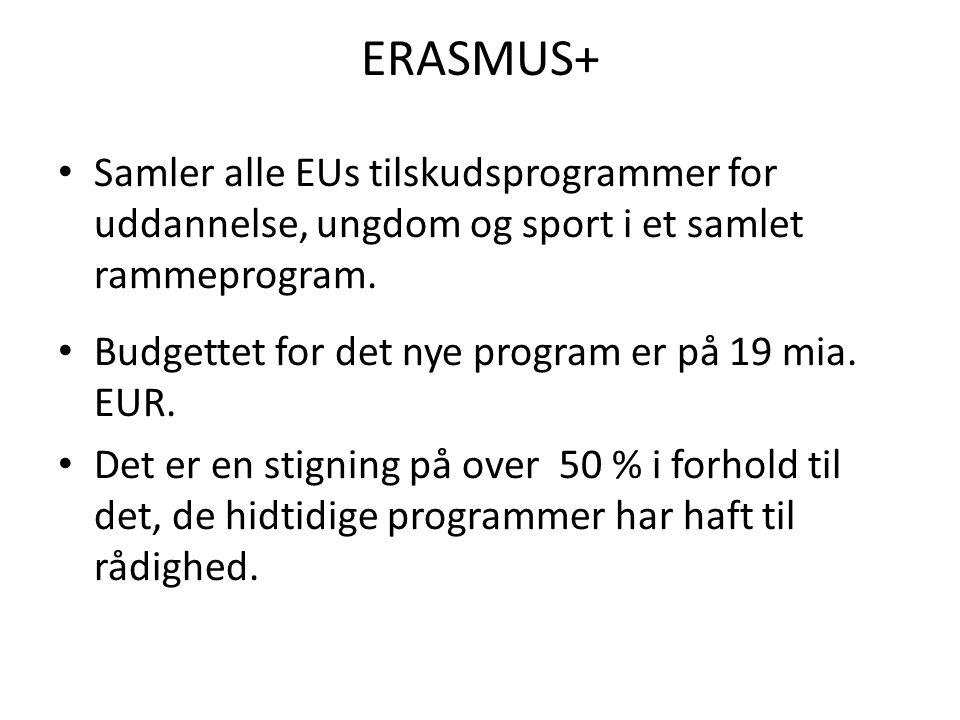 ERASMUS+ • Samler alle EUs tilskudsprogrammer for uddannelse, ungdom og sport i et samlet rammeprogram.