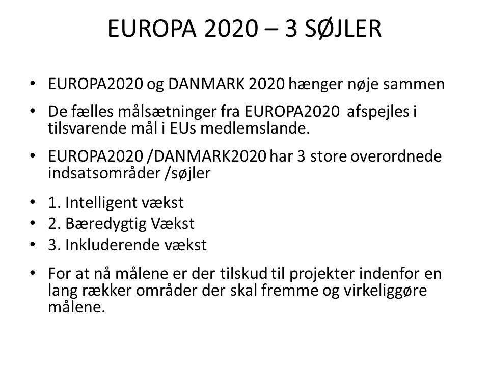 EUROPA 2020 – 3 SØJLER • EUROPA2020 og DANMARK 2020 hænger nøje sammen • De fælles målsætninger fra EUROPA2020 afspejles i tilsvarende mål i EUs medlemslande.