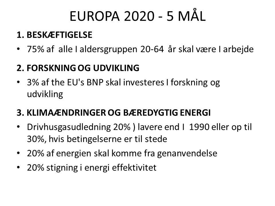 EUROPA 2020 - 5 MÅL 1. BESKÆFTIGELSE • 75% af alle I aldersgruppen 20-64 år skal være I arbejde 2.
