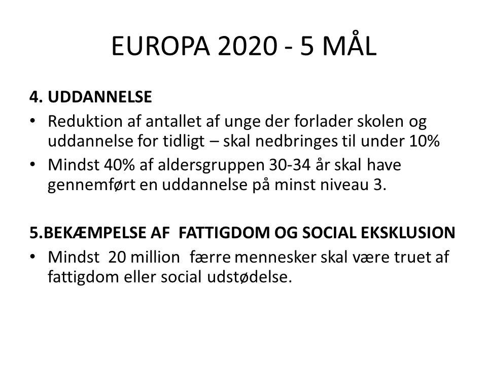 EUROPA 2020 - 5 MÅL 4.