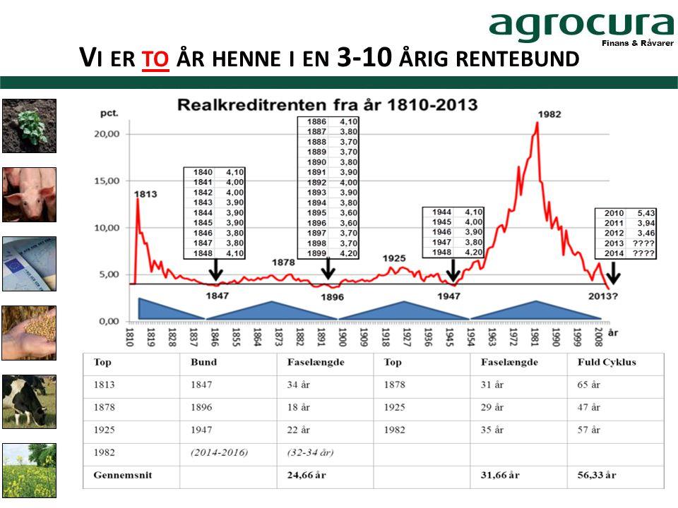 Finans & Råvarer V I ER TO ÅR HENNE I EN 3-10 ÅRIG RENTEBUND