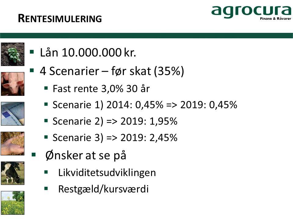 Finans & Råvarer R ENTESIMULERING  Lån 10.000.000 kr.