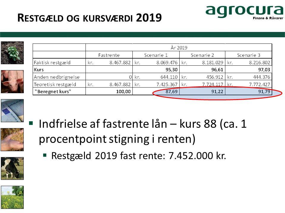 Finans & Råvarer R ESTGÆLD OG KURSVÆRDI 2019  Indfrielse af fastrente lån – kurs 88 (ca.