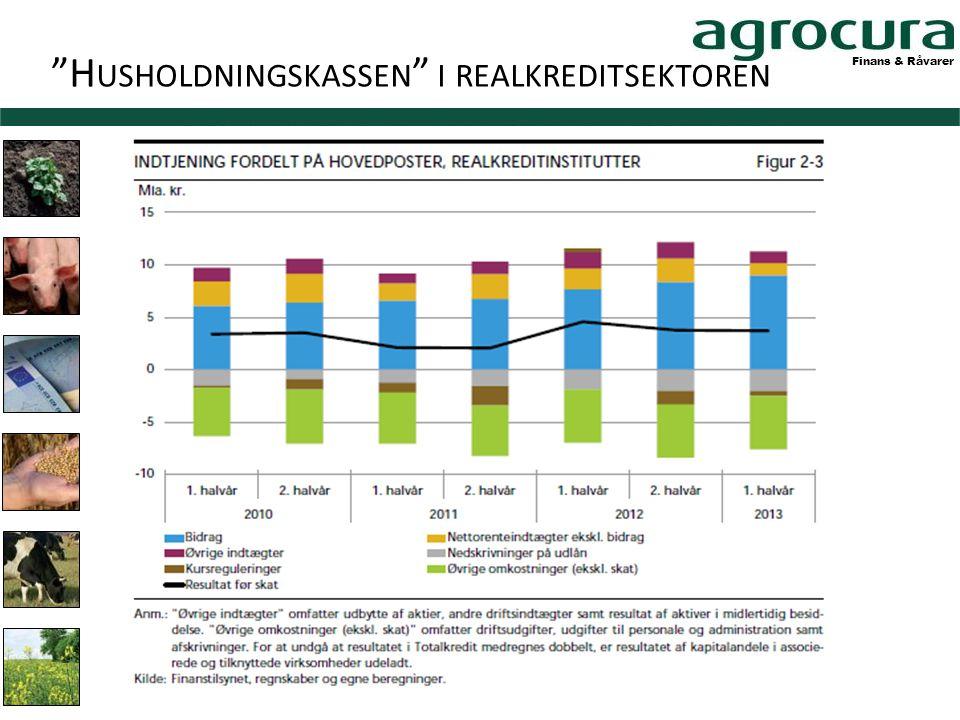 Finans & Råvarer H USHOLDNINGSKASSEN I REALKREDITSEKTOREN
