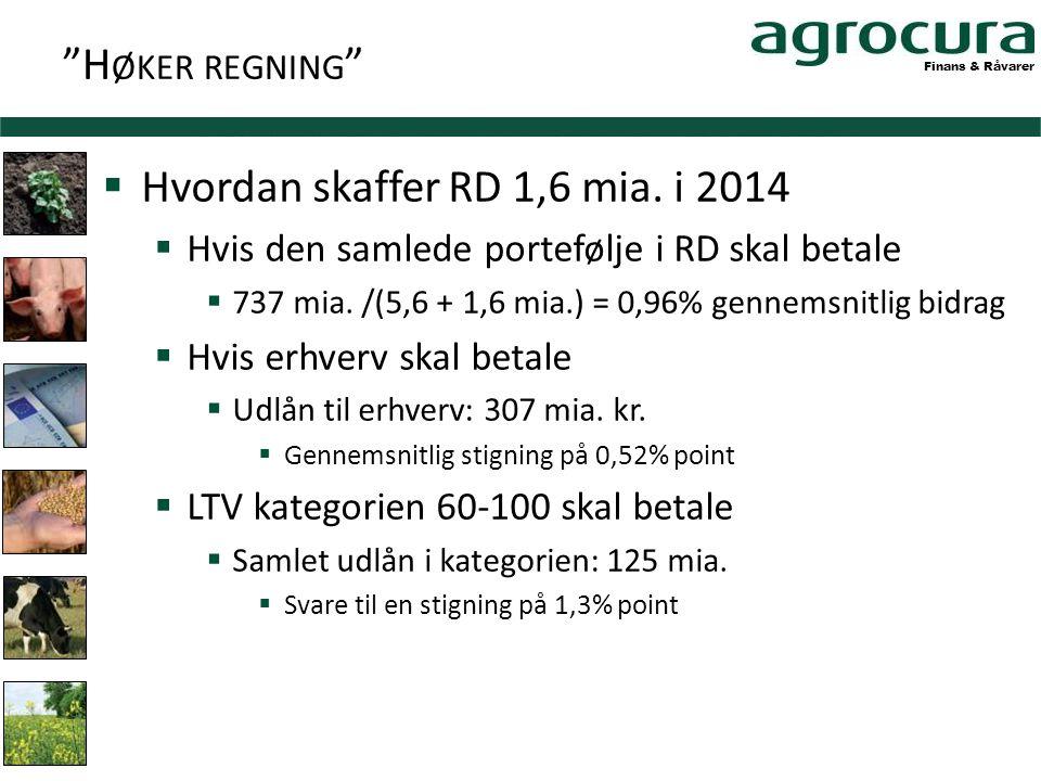 Finans & Råvarer H ØKER REGNING  Hvordan skaffer RD 1,6 mia.