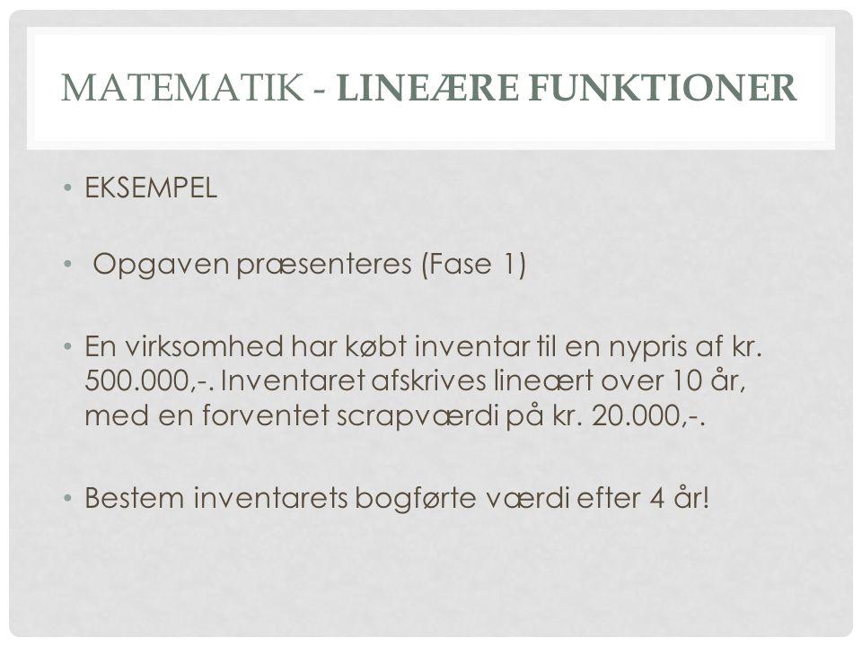 MATEMATIK - LINEÆRE FUNKTIONER • EKSEMPEL • Opgaven præsenteres (Fase 1) • En virksomhed har købt inventar til en nypris af kr. 500.000,-. Inventaret