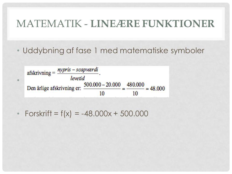 MATEMATIK - LINEÆRE FUNKTIONER • Matematisk beregning • Bogførte værdi efter 4 år • 4 sættes ind I funktionen • F(4) = - 48.000*4 + 500.000 = 308.000