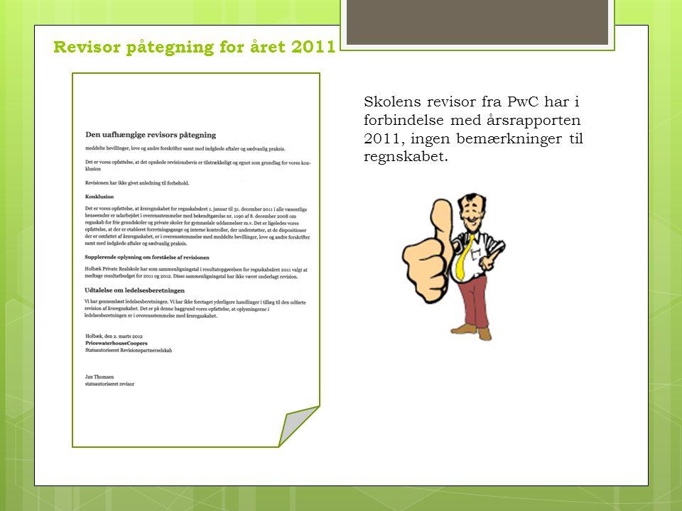 Skolens revisor fra PwC har i forbindelse med årsrapporten 2011, ingen bemærkninger til regnskabet.