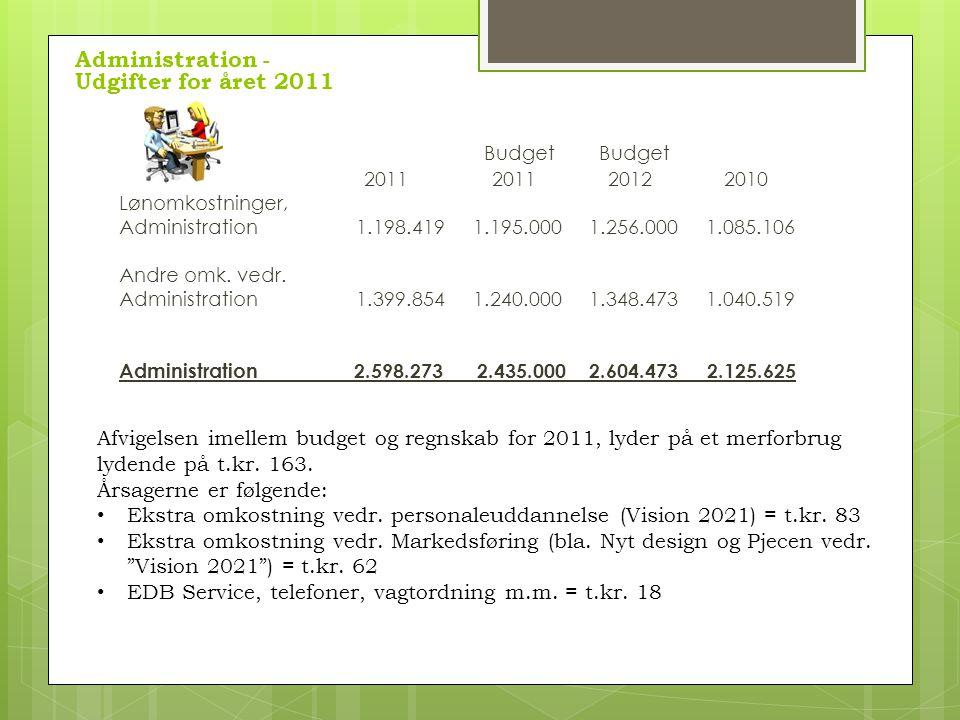 Budget Budget 2011 2011 2012 2010 Lønomkostninger, Administration 1.198.419 1.195.000 1.256.000 1.085.106 Andre omk.