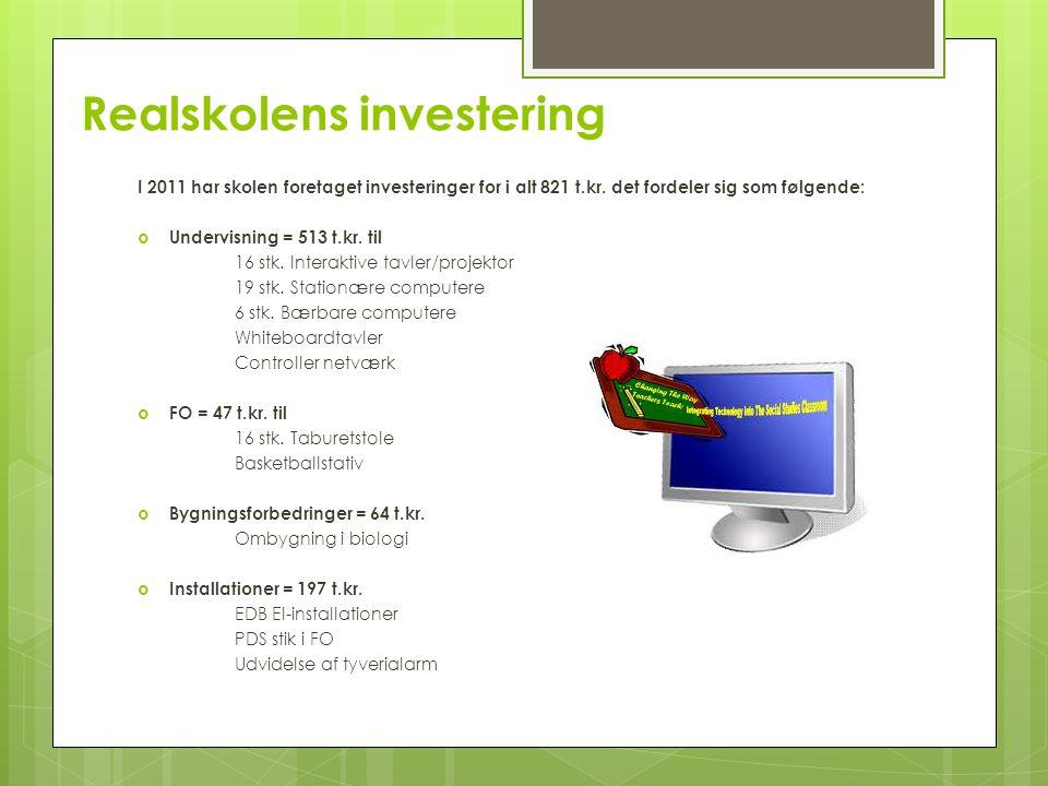 Realskolens investering I 2011 har skolen foretaget investeringer for i alt 821 t.kr.