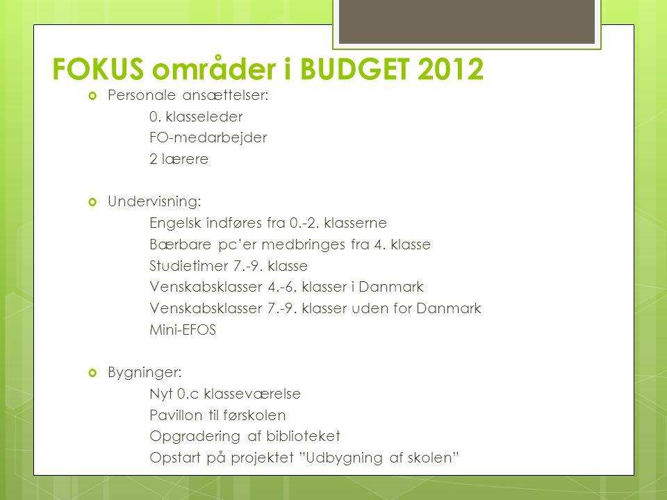 FOKUS områder i BUDGET 2012  Personale ansættelser: 0.