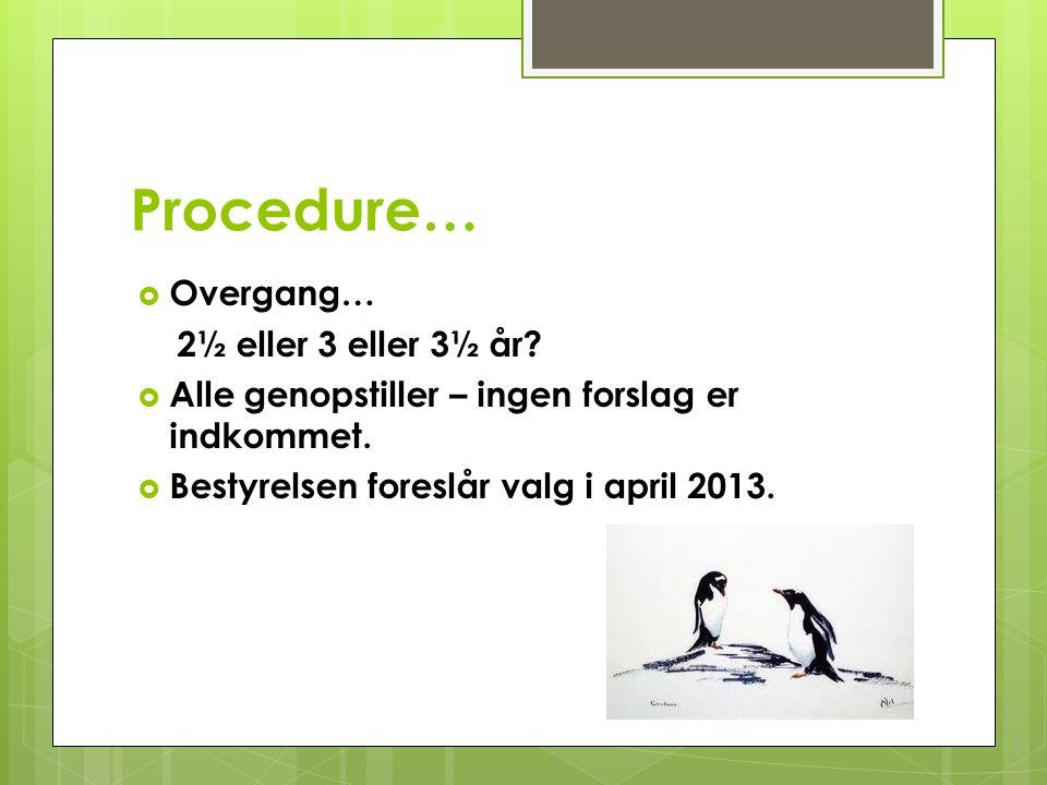 Procedure…  Overgang… 2½ eller 3 eller 3½ år.  Alle genopstiller – ingen forslag er indkommet.