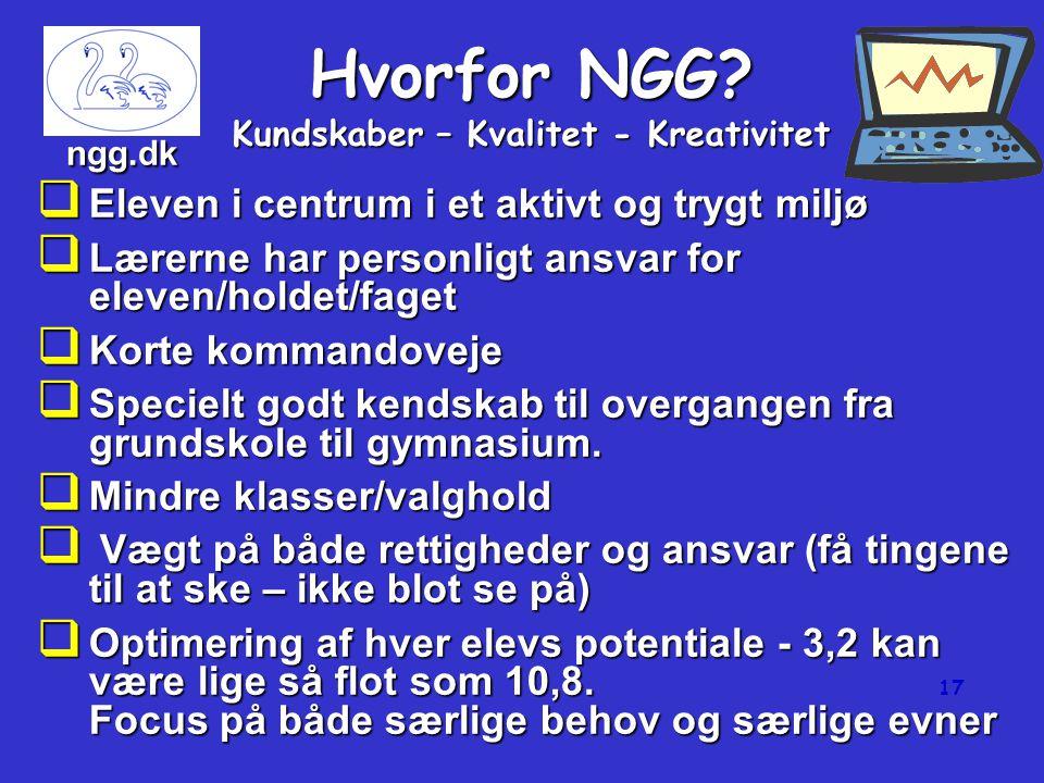16 Nordsjællands Grundskole og Gymnasium samt HF eller NGG ngg.dk