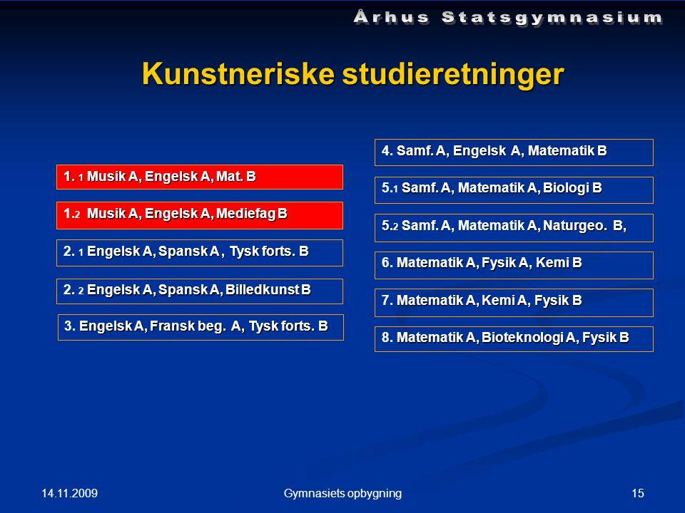 14.11.2009 15Gymnasiets opbygning Kunstneriske studieretninger Kunstneriske studieretninger 1.