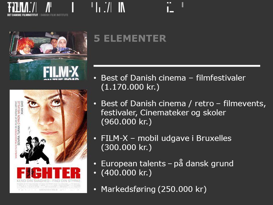• Best of Danish cinema – filmfestivaler (1.170.000 kr.) • Best of Danish cinema / retro – filmevents, festivaler, Cinemateker og skoler (960.000 kr.) • FILM-X – mobil udgave i Bruxelles (300.000 kr.) • European talents – på dansk grund • (400.000 kr.) • Markedsføring (250.000 kr)