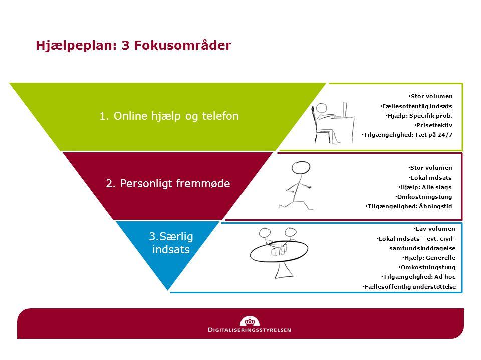 Hjælpeplan: 3 Fokusområder 1. Online hjælp og telefon 2.
