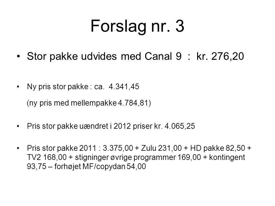 Forslag nr. 3 •Stor pakke udvides med Canal 9 : kr.