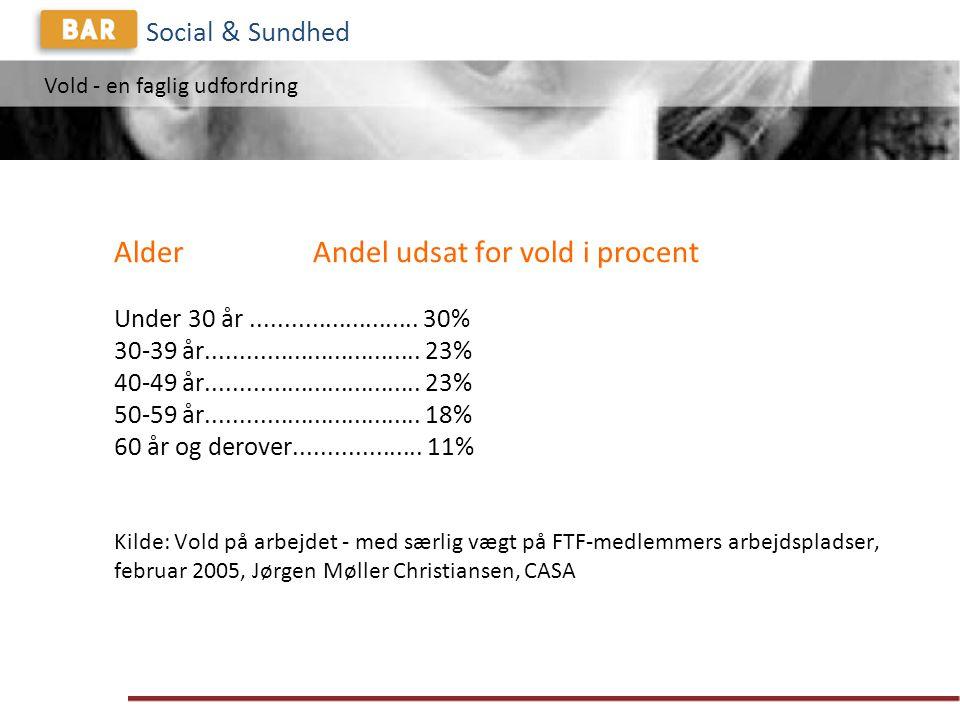 Vold - en faglig udfordring Social & Sundhed Alder Andel udsat for vold i procent Under 30 år.........................