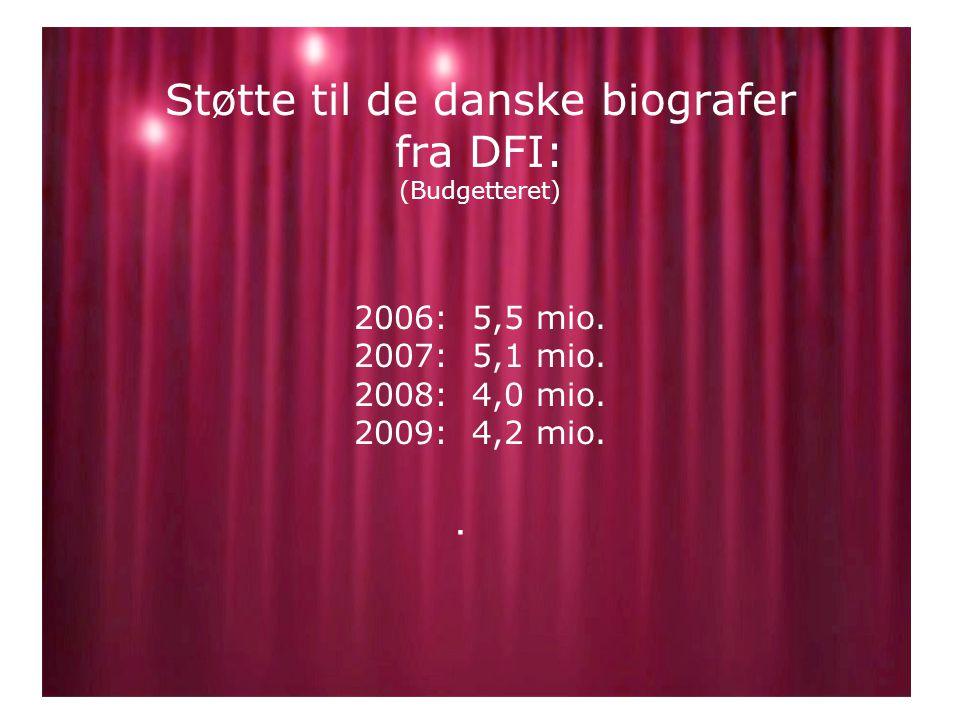 Støtte til de danske biografer fra DFI: (Budgetteret) 2006: 5,5 mio.