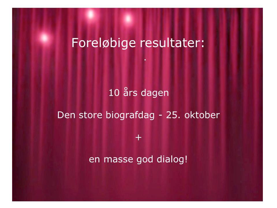 Foreløbige resultater: 10 års dagen Den store biografdag - 25. oktober + en masse god dialog!.