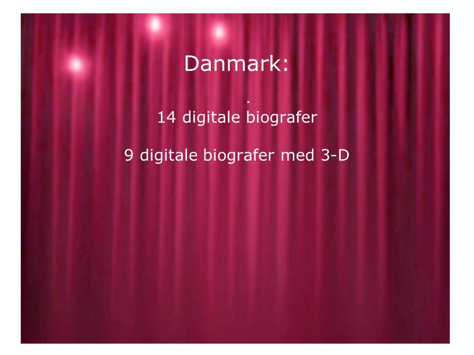 Danmark: 14 digitale biografer 9 digitale biografer med 3-D.