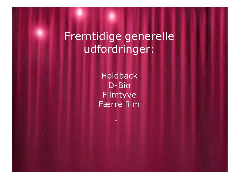 Fremtidige generelle udfordringer: Holdback D-Bio Filmtyve Færre film.