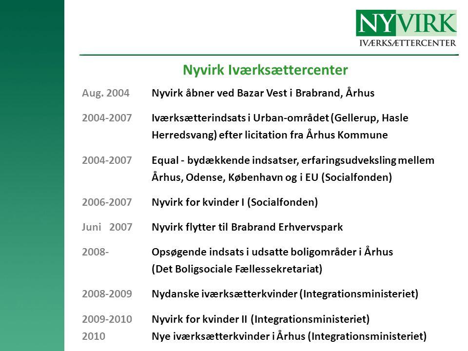 Nyvirk Iværksættercenter Aug.