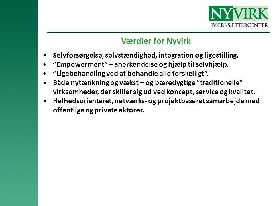 Værdier for Nyvirk •Selvforsørgelse, selvstændighed, integration og ligestilling.