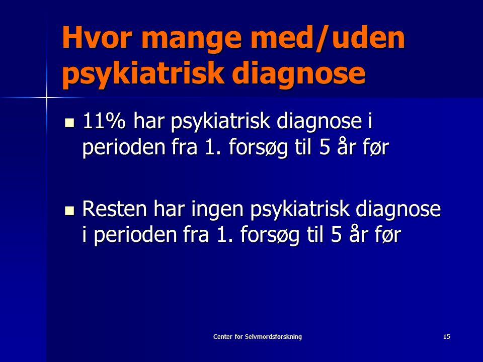 Center for Selvmordsforskning15 Hvor mange med/uden psykiatrisk diagnose  11% har psykiatrisk diagnose i perioden fra 1.