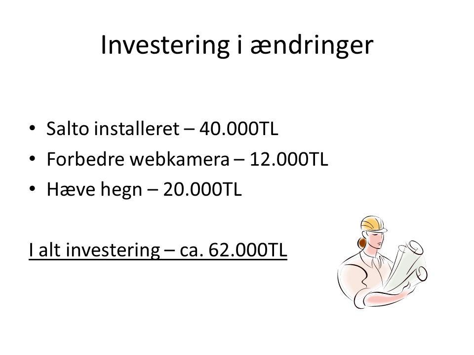 Investering i ændringer • Salto installeret – 40.000TL • Forbedre webkamera – 12.000TL • Hæve hegn – 20.000TL I alt investering – ca.