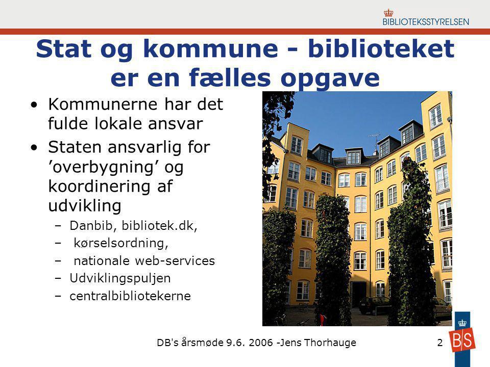 DB s årsmøde 9.6.