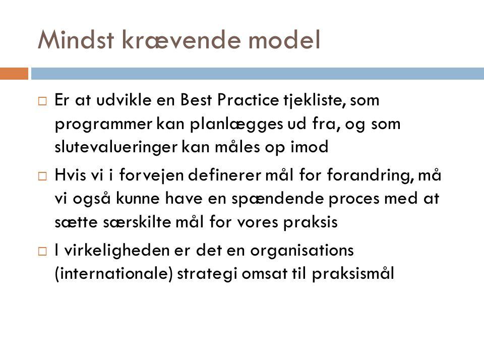 Mindst krævende model  Er at udvikle en Best Practice tjekliste, som programmer kan planlægges ud fra, og som slutevalueringer kan måles op imod  Hvis vi i forvejen definerer mål for forandring, må vi også kunne have en spændende proces med at sætte særskilte mål for vores praksis  I virkeligheden er det en organisations (internationale) strategi omsat til praksismål
