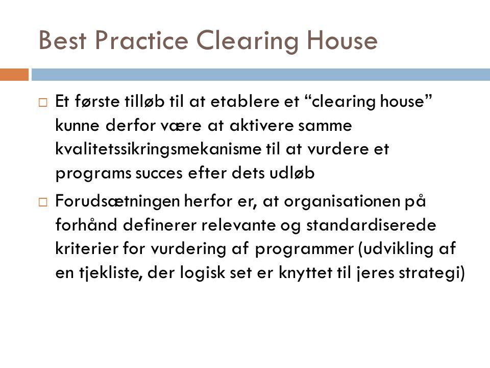 Best Practice Clearing House  Et første tilløb til at etablere et clearing house kunne derfor være at aktivere samme kvalitetssikringsmekanisme til at vurdere et programs succes efter dets udløb  Forudsætningen herfor er, at organisationen på forhånd definerer relevante og standardiserede kriterier for vurdering af programmer (udvikling af en tjekliste, der logisk set er knyttet til jeres strategi)