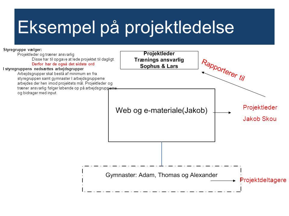Eksempel på projektledelse Projektleder Jakob Skou Projektdeltagere Rapporterer til Styregruppe vælger: Projektleder og træner ansvarlig Disse har til opgave at lede projektet til dagligt.