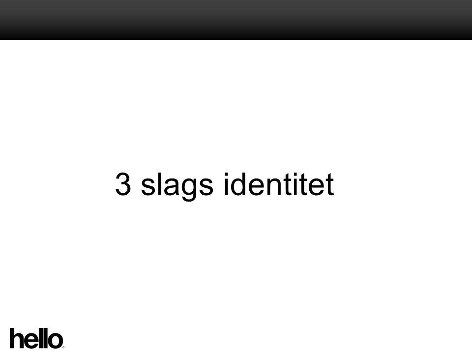 3 slags identitet