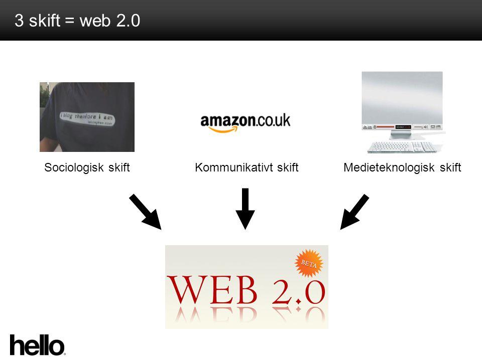 3 skift = web 2.0 Sociologisk skiftKommunikativt skiftMedieteknologisk skift