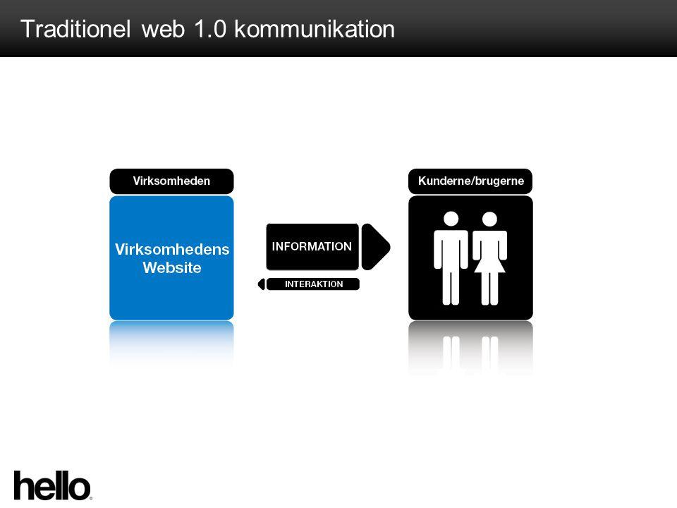 Traditionel web 1.0 kommunikation