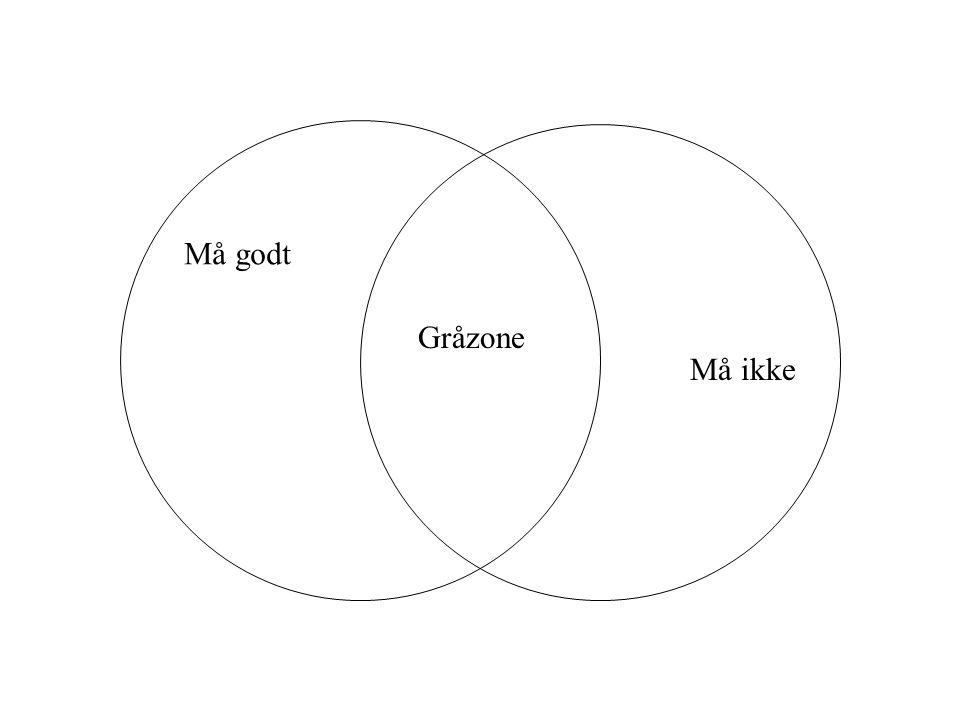 Må godt Må ikke Gråzone