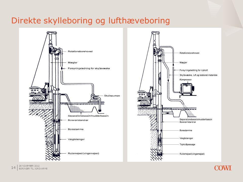 26 NOVEMBER 2012 BORINGER TIL JORDVARME 14 Direkte skylleboring og lufthæveboring