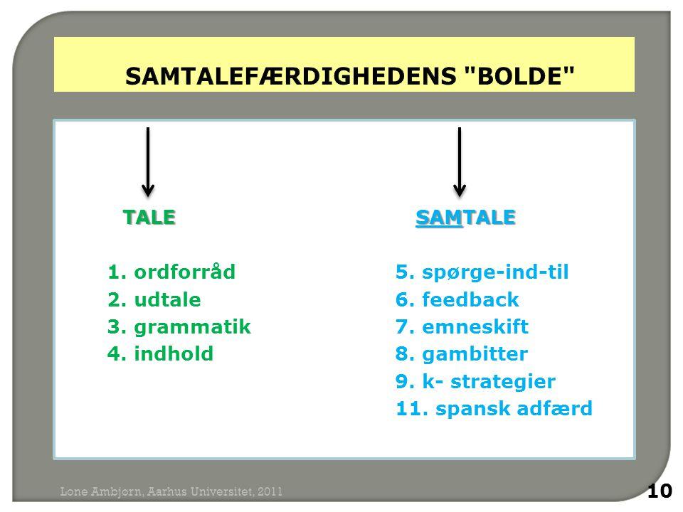 TALESAMTALE TALE SAMTALE 1. ordforråd5. spørge-ind-til 2.