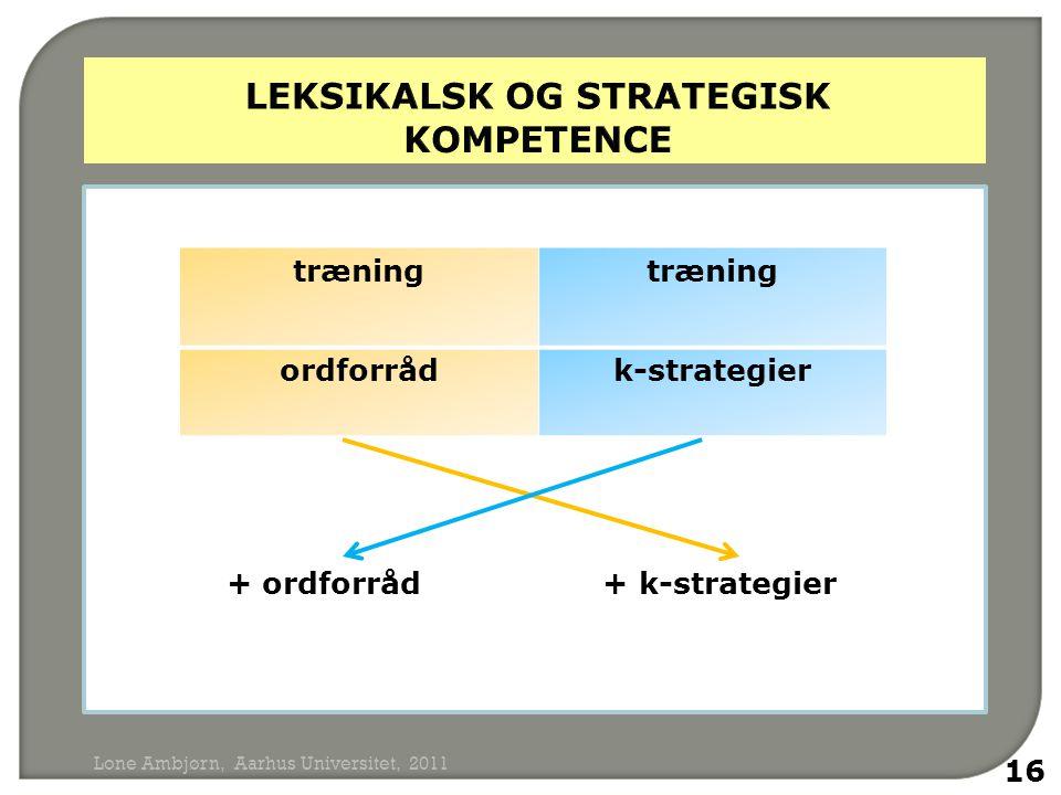 + ordforråd + k-strategier 16 Lone Ambjørn, Aarhus Universitet, 2011 træning ordforrådk-strategier